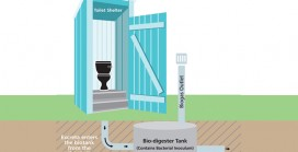 Bio-digester Technology