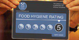 Calculating Food  Hygiene Rating