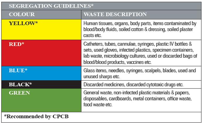 standard treatment guidelines 2016 pdf
