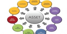 Integrated Workplace Management Systems