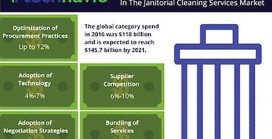 Janitorial-cleaning-services