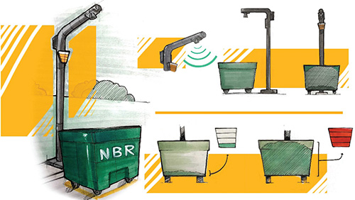 Innovation in Smart Bin Technology